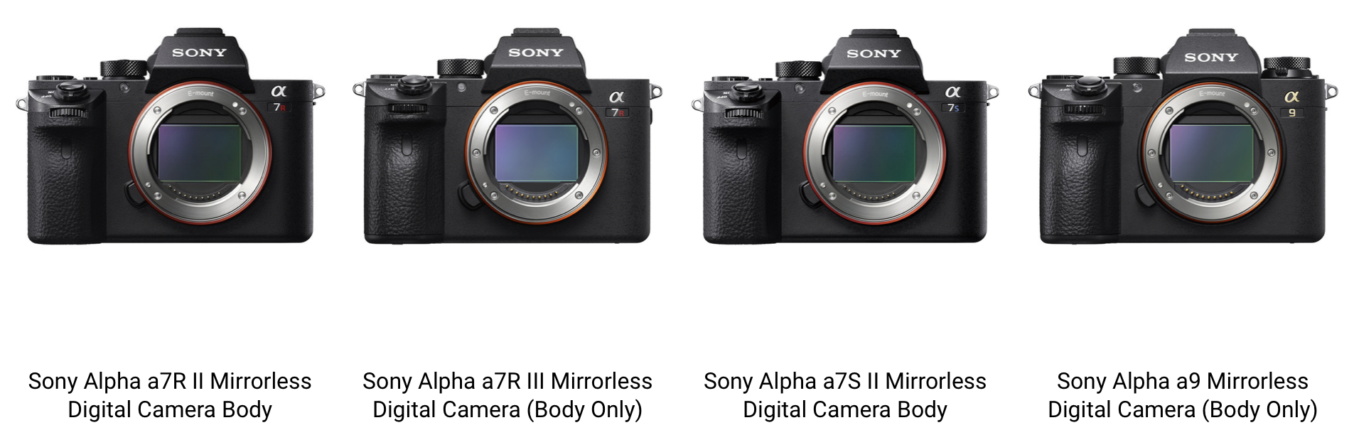 Sony Trade-in / Trade-up Event – B&C Camera
