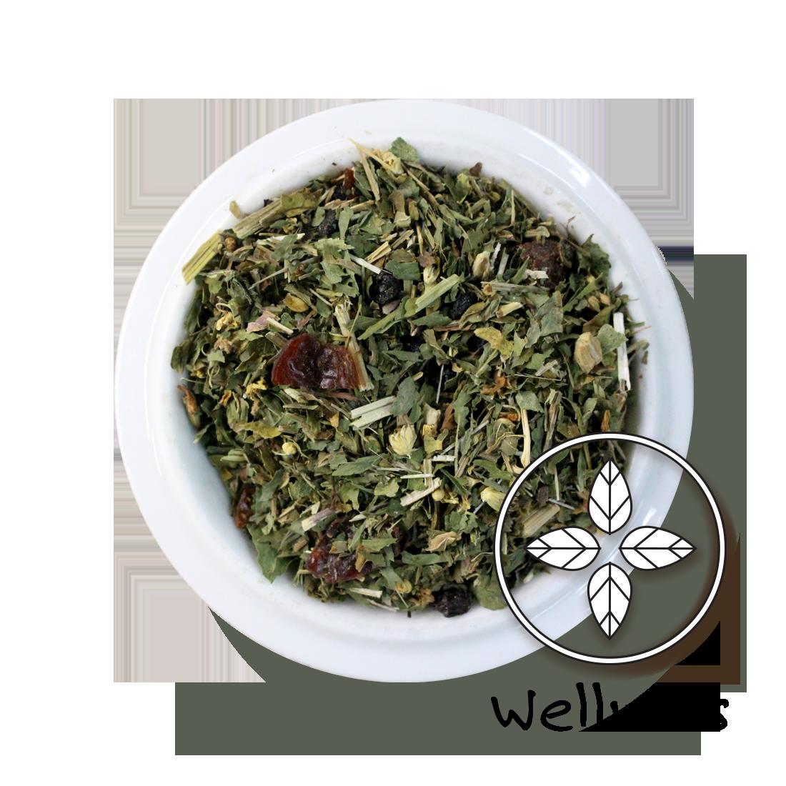Wellness Tea First Response