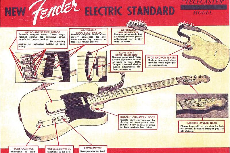 Fender Stratocaster - Fender Telecaster