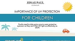 uv protection in children's eyeglasses
