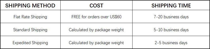 Shipping Info– Miusol