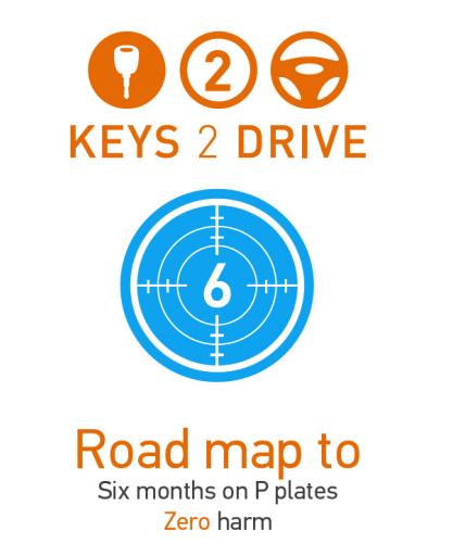 Keys 2 Drive Pass Right Driving School approach