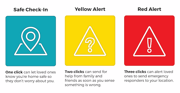 The 3-Tiered Revolar Personal Panic Alert System